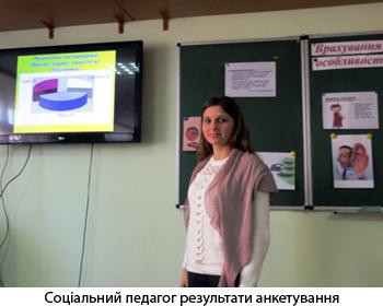 Соціальний педагог